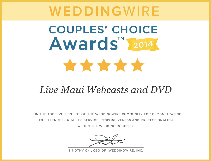 Couples' Choice Award – 3rd Year in a Row